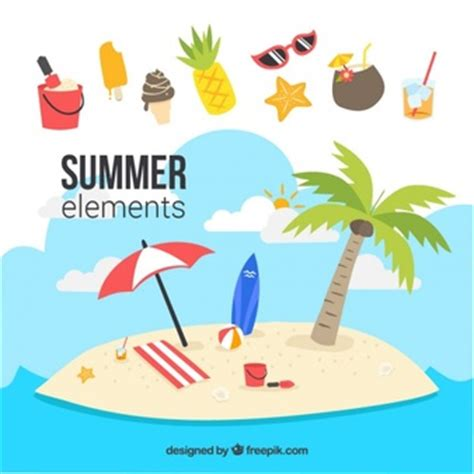 My Summer vacation to Goa - Your Home Teacher